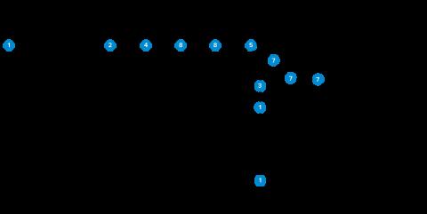 graduerende-linje-sort-1.png